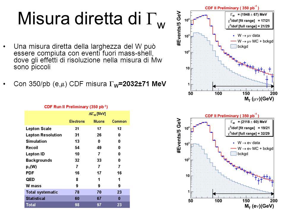 Misura diretta di  w Una misura diretta della larghezza del W può essere compiuta con eventi fuori mass-shell, dove gli effetti di risoluzione nella misura di Mw sono piccoli Con 350/pb (e,  ) CDF misura  W =2032±71 MeV