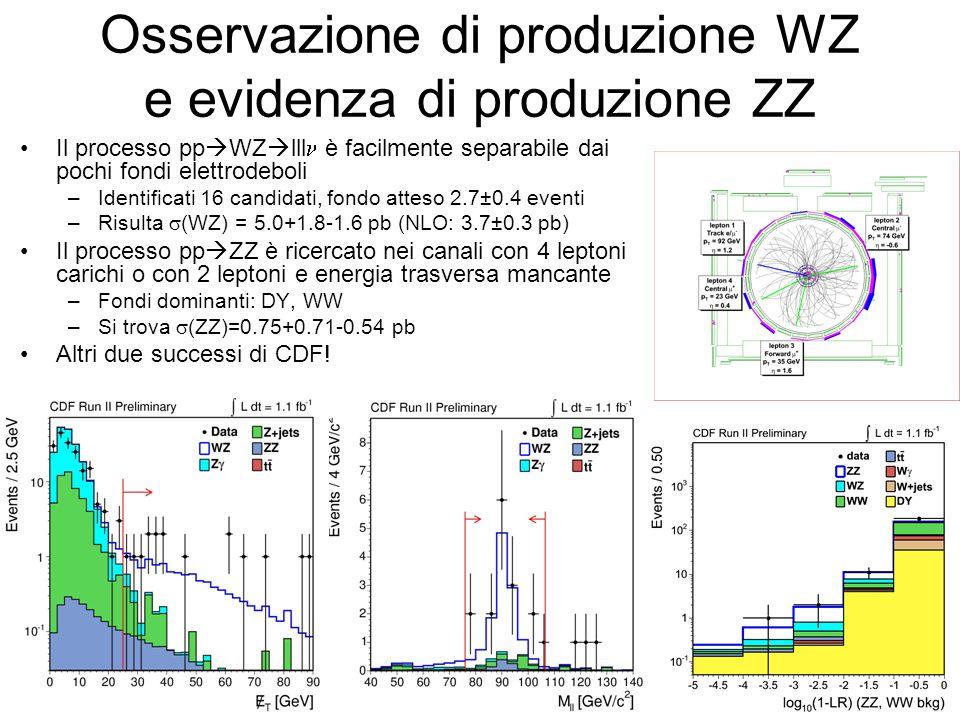Osservazione di produzione WZ e evidenza di produzione ZZ Il processo pp  WZ  lll è facilmente separabile dai pochi fondi elettrodeboli –Identificati 16 candidati, fondo atteso 2.7±0.4 eventi –Risulta  (WZ) = 5.0+1.8-1.6 pb (NLO: 3.7±0.3 pb) Il processo pp  ZZ è ricercato nei canali con 4 leptoni carichi o con 2 leptoni e energia trasversa mancante –Fondi dominanti: DY, WW –Si trova  (ZZ)=0.75+0.71-0.54 pb Altri due successi di CDF!