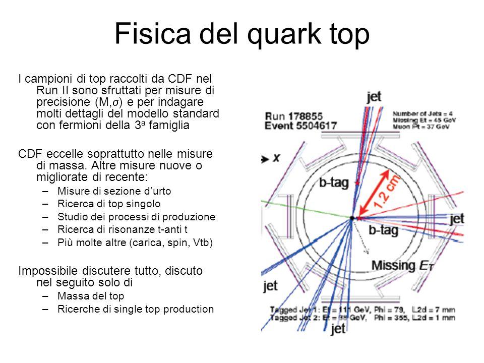 Fisica del quark top I campioni di top raccolti da CDF nel Run II sono sfruttati per misure di precisione (M,  ) e per indagare molti dettagli del modello standard con fermioni della 3 a famiglia CDF eccelle soprattutto nelle misure di massa.