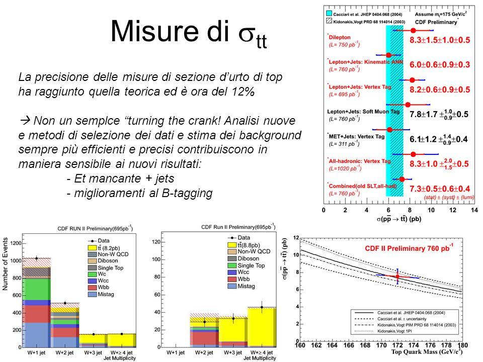 Misure di  tt La precisione delle misure di sezione d'urto di top ha raggiunto quella teorica ed è ora del 12%  Non un semplce turning the crank.