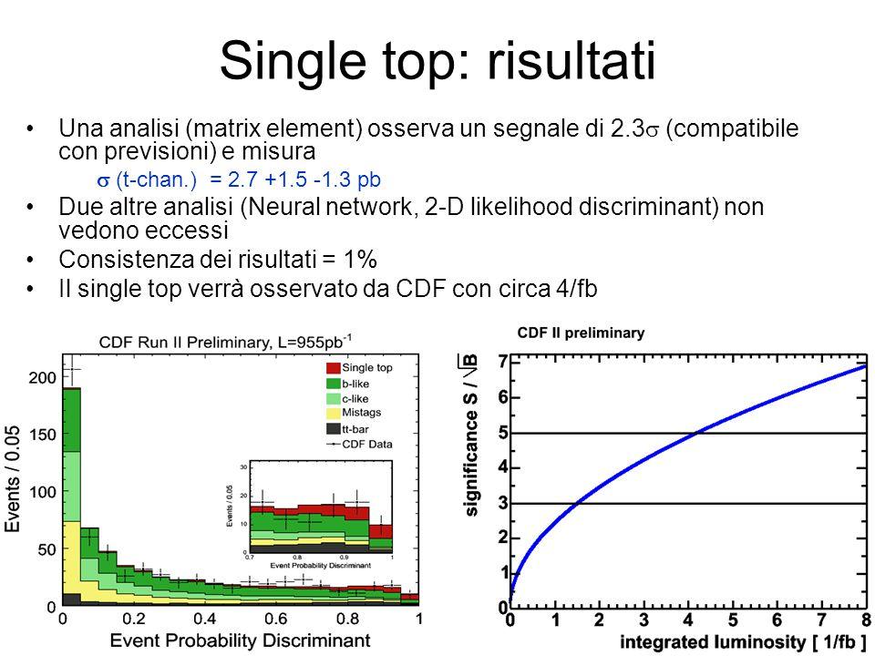 Single top: risultati Una analisi (matrix element) osserva un segnale di 2.3  (compatibile con previsioni) e misura  (t-chan.) = 2.7 +1.5 -1.3 pb Due altre analisi (Neural network, 2-D likelihood discriminant) non vedono eccessi Consistenza dei risultati = 1% Il single top verrà osservato da CDF con circa 4/fb