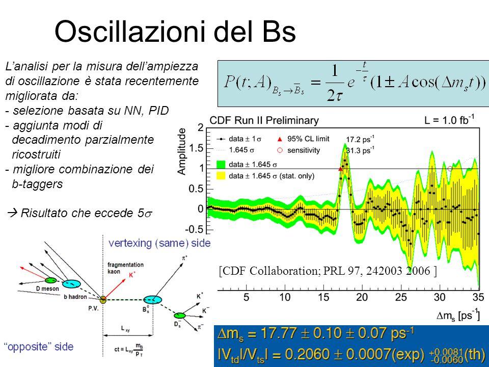 Oscillazioni del Bs L'analisi per la misura dell'ampiezza di oscillazione è stata recentemente migliorata da: - selezione basata su NN, PID - aggiunta modi di decadimento parzialmente ricostruiti - migliore combinazione dei b-taggers  Risultato che eccede 5  [CDF Collaboration; PRL 97, 242003 2006 ]