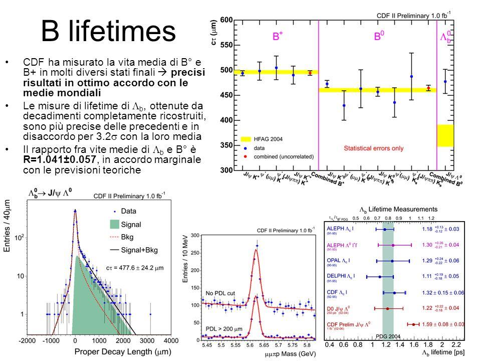B lifetimes CDF ha misurato la vita media di B° e B+ in molti diversi stati finali  precisi risultati in ottimo accordo con le medie mondiali Le misure di lifetime di  b, ottenute da decadimenti completamente ricostruiti, sono più precise delle precedenti e in disaccordo per 3.2  con la loro media Il rapporto fra vite medie di  b e B° è R=1.041±0.057, in accordo marginale con le previsioni teoriche