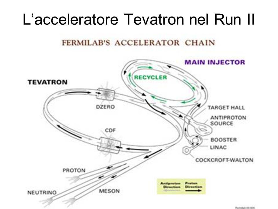 L'acceleratore Tevatron nel Run II