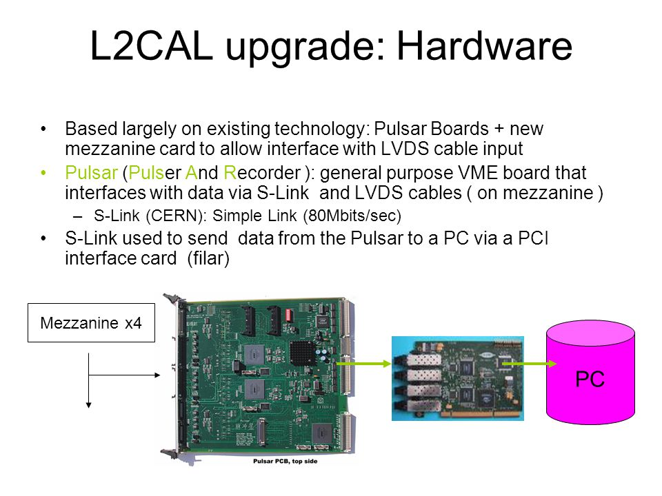 L2CAL upgrade: Hardware Based largely on existing technology: Pulsar Boards + new mezzanine card to allow interface with LVDS cable input Pulsar (Pulser And Recorder ): general purpose VME board that interfaces with data via S-Link and LVDS cables ( on mezzanine ) –S-Link (CERN): Simple Link (80Mbits/sec) S-Link used to send data from the Pulsar to a PC via a PCI interface card (filar) PC Mezzanine x4
