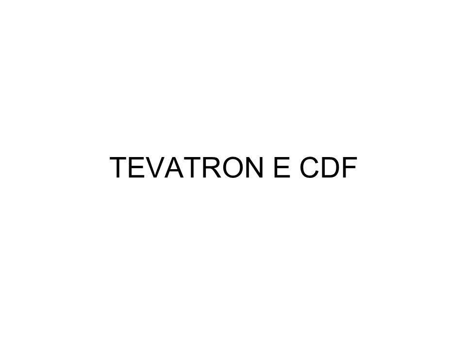 TEVATRON E CDF