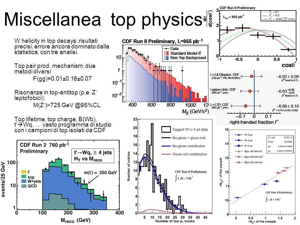 Miscellanea top physics W helicity in top decays: risultati precisi, errore ancora dominato dalla statistica, con tre analisi.