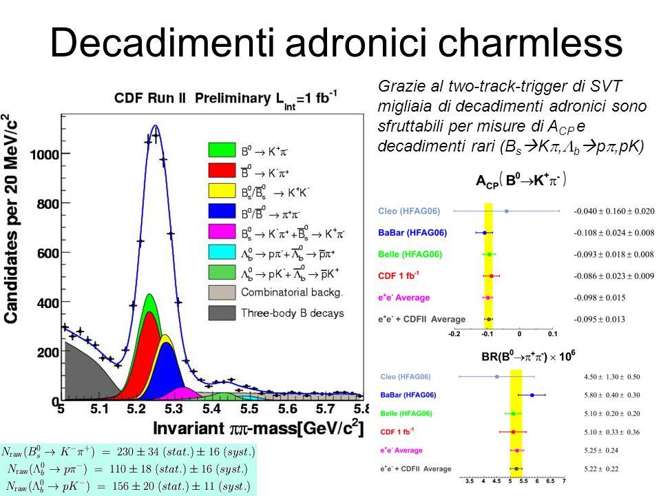 Decadimenti adronici charmless Grazie al two-track-trigger di SVT migliaia di decadimenti adronici sono sfruttabili per misure di A CP e decadimenti rari (B s  K ,  b  p ,pK)