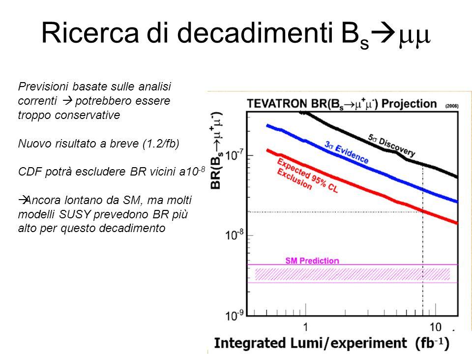 Ricerca di decadimenti B s   Previsioni basate sulle analisi correnti  potrebbero essere troppo conservative Nuovo risultato a breve (1.2/fb) CDF potrà escludere BR vicini a10 -8  Ancora lontano da SM, ma molti modelli SUSY prevedono BR più alto per questo decadimento