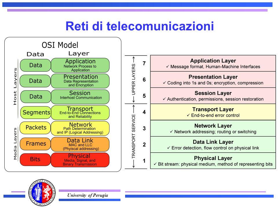 University of Perugia Reti di telecomunicazioni