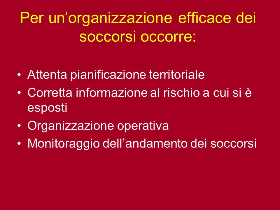 Per un'organizzazione efficace dei soccorsi occorre: Attenta pianificazione territoriale Corretta informazione al rischio a cui si è esposti Organizza