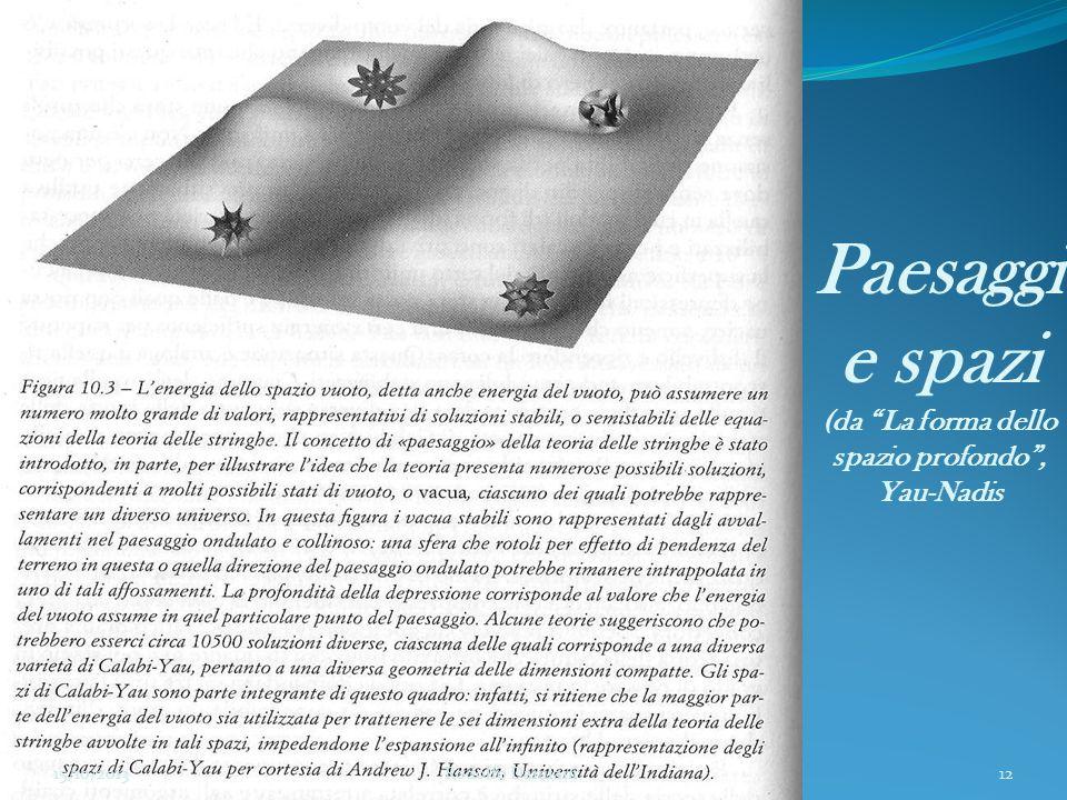 """Paesaggi e spazi (da """"La forma dello spazio profondo"""", Yau-Nadis 15/10/2013 Rodolfo Damiani12"""