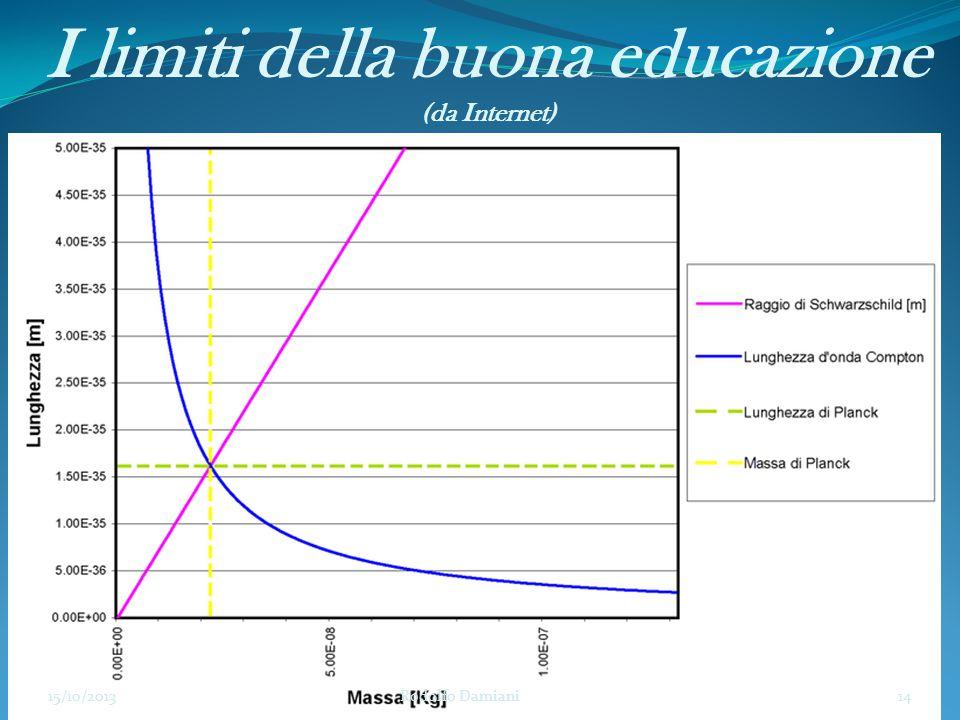 I limiti della buona educazione (da Internet) 15/10/2013 Rodolfo Damiani14