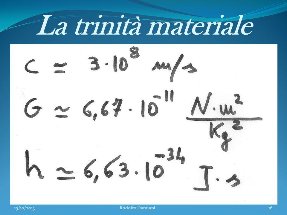 La trinità materiale 15/10/2013 Rodolfo Damiani16