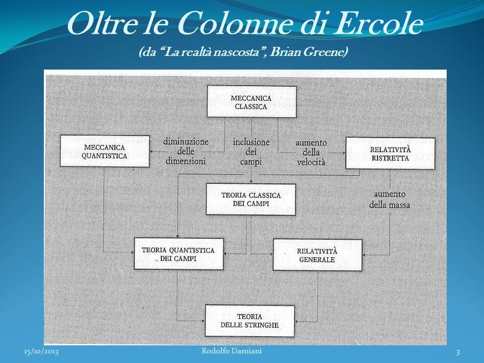 """Oltre le Colonne di Ercole (da """"La realtà nascosta"""", Brian Greene) 15/10/20133 Rodolfo Damiani"""