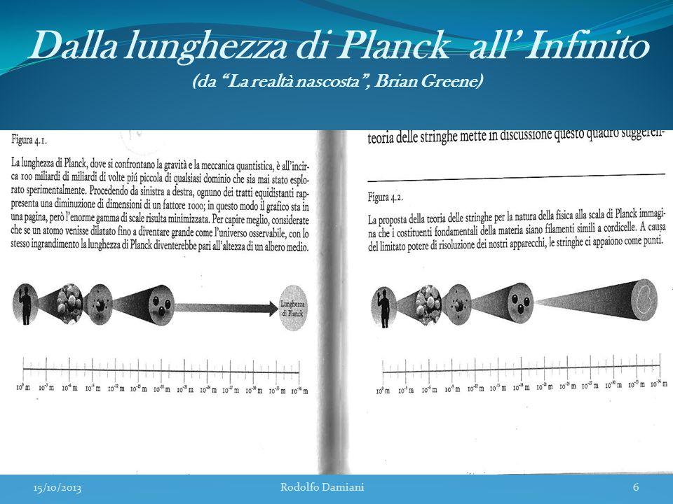 """Dalla lunghezza di Planck all' Infinito (da """"La realtà nascosta"""", Brian Greene) 15/10/20136 Rodolfo Damiani"""