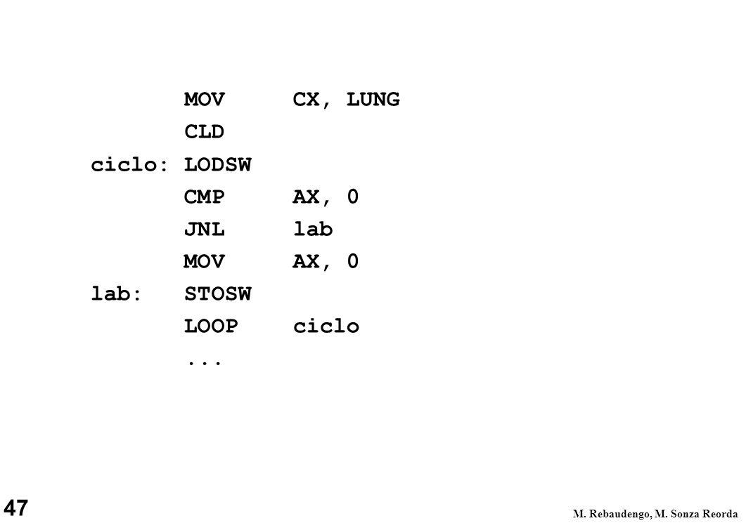 47 M. Rebaudengo, M.