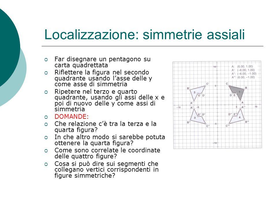Localizzazione: simmetrie assiali  Far disegnare un pentagono su carta quadrettata  Riflettere la figura nel secondo quadrante usando l'asse delle y