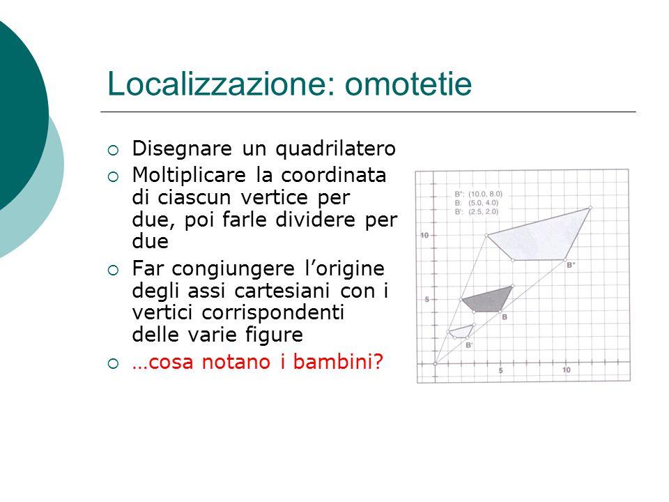 Localizzazione: omotetie  Disegnare un quadrilatero  Moltiplicare la coordinata di ciascun vertice per due, poi farle dividere per due  Far congiun