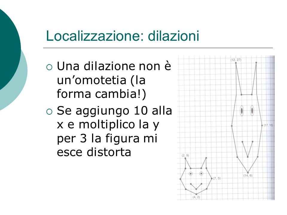 Localizzazione: dilazioni  Una dilazione non è un'omotetia (la forma cambia!)  Se aggiungo 10 alla x e moltiplico la y per 3 la figura mi esce disto