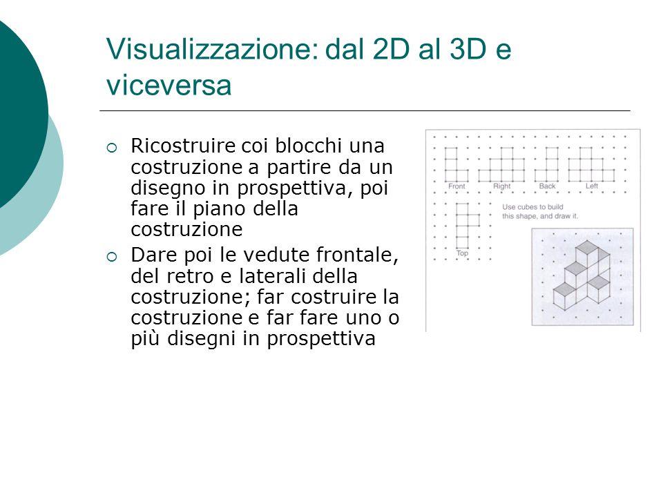 Visualizzazione: dal 2D al 3D e viceversa  Ricostruire coi blocchi una costruzione a partire da un disegno in prospettiva, poi fare il piano della co