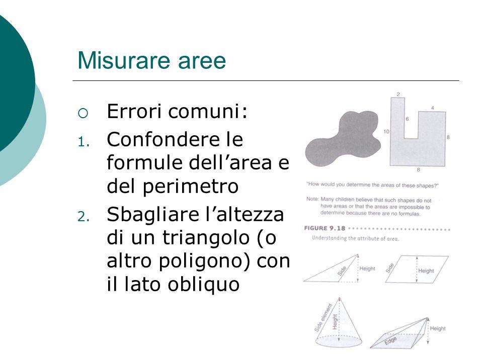 Misurare aree  Errori comuni: 1. Confondere le formule dell'area e del perimetro 2. Sbagliare l'altezza di un triangolo (o altro poligono) con il lat