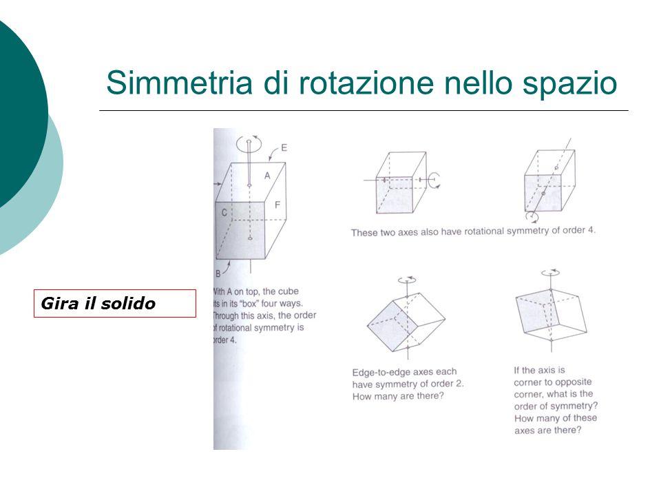 Simmetria di rotazione nello spazio Gira il solido