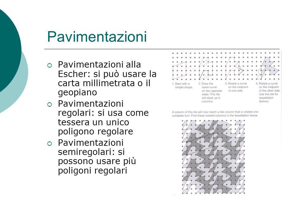 Pavimentazioni  Pavimentazioni alla Escher: si può usare la carta millimetrata o il geopiano  Pavimentazioni regolari: si usa come tessera un unico