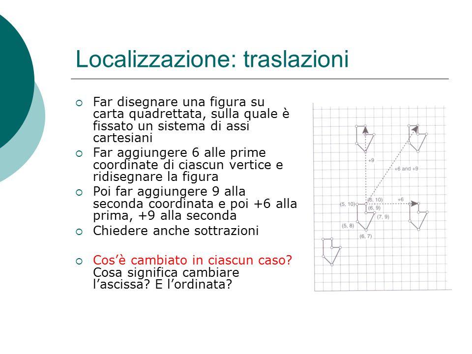 Localizzazione: simmetrie assiali  Far disegnare un pentagono su carta quadrettata  Riflettere la figura nel secondo quadrante usando l'asse delle y come asse di simmetria  Ripetere nel terzo e quarto quadrante, usando gli assi delle x e poi di nuovo delle y come assi di simmetria  DOMANDE:  Che relazione c'è tra la terza e la quarta figura.