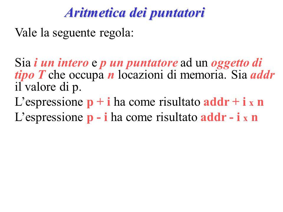 Aritmetica dei puntatori Vale la seguente regola: Sia i un intero e p un puntatore ad un oggetto di tipo T che occupa n locazioni di memoria.