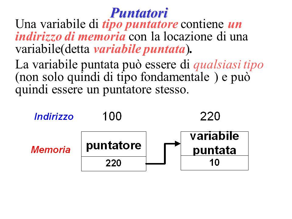 Dichiarazione di variabile puntatore In C++, la sintassi per la dichiarazione di una variabile puntatore è effettuata tramite il qualificatore di tipo * (suffisso *): T *var_puntatore dove T è il tipo del puntatore e var_puntatore è il nome della variabile puntatore (puntatore a T) Es: int *p; p è puntatore ad una variabile int double **vel vel è puntatore a puntatore di variabile double Un puntatore può puntare solo a variabili di tipo specificato nella dichiarazione, cioè di tipo T.