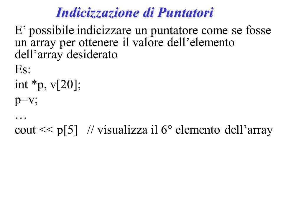 Indicizzazione di Puntatori E' possibile indicizzare un puntatore come se fosse un array per ottenere il valore dell'elemento dell'array desiderato Es: int *p, v[20]; p=v; … cout << p[5] // visualizza il 6° elemento dell'array