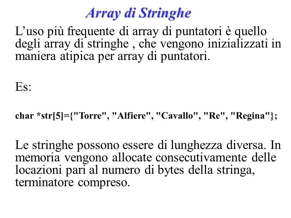 Array di Stringhe L'uso più frequente di array di puntatori è quello degli array di stringhe, che vengono inizializzati in maniera atipica per array di puntatori.
