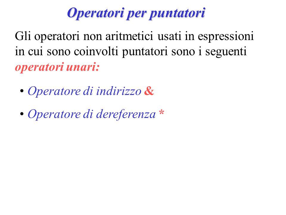 Aritmetica dei puntatori ATTENZIONE!.