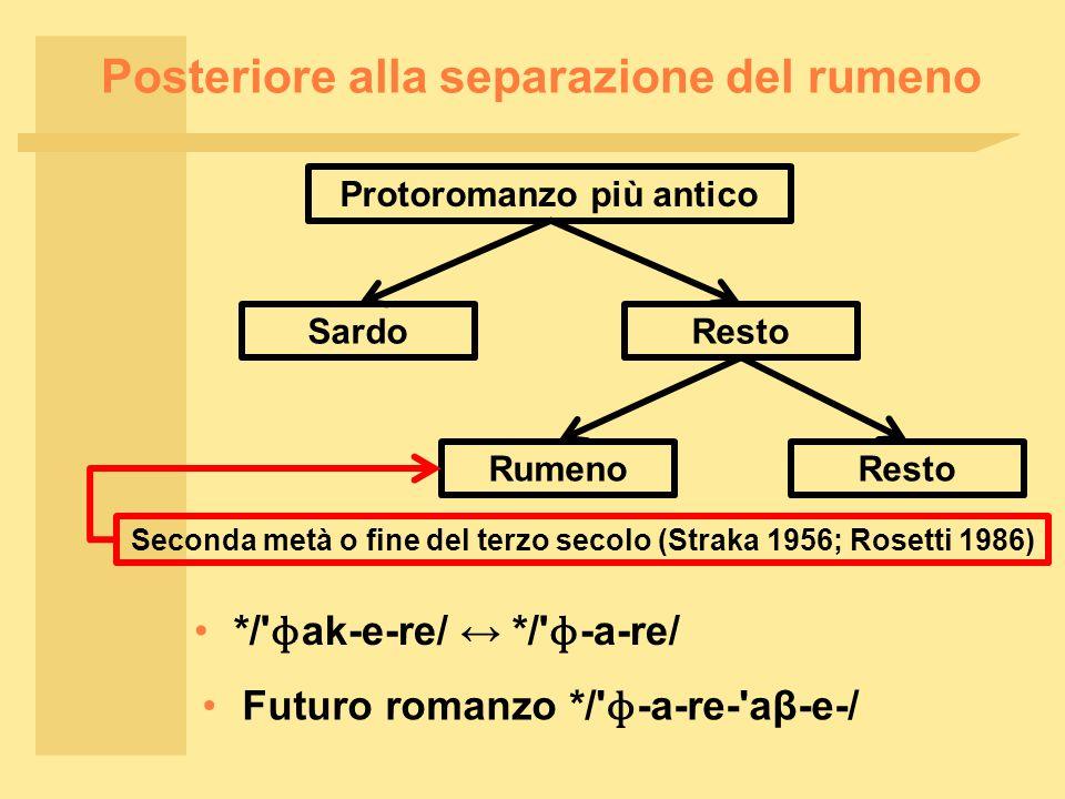 Posteriore alla separazione del rumeno */ ɸ ak ‑ e ‑ re/ ↔ */ ɸ‑ a ‑ re/ Protoromanzo più antico SardoResto Futuro romanzo */ ɸ‑ a ‑ re ‑ aβ ‑ e ‑ / RumenoResto Seconda metà o fine del terzo secolo (Straka 1956; Rosetti 1986)