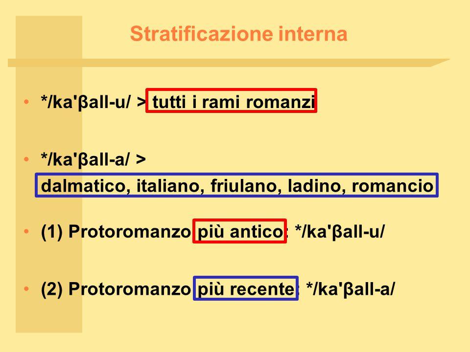 Stratificazione interna */ka βall ‑ u/ > tutti i rami romanzi */ka βall ‑ a/ > dalmatico, italiano, friulano, ladino, romancio (1) Protoromanzo più antico: */ka βall ‑ u/ (2) Protoromanzo più recente: */ka βall ‑ a/