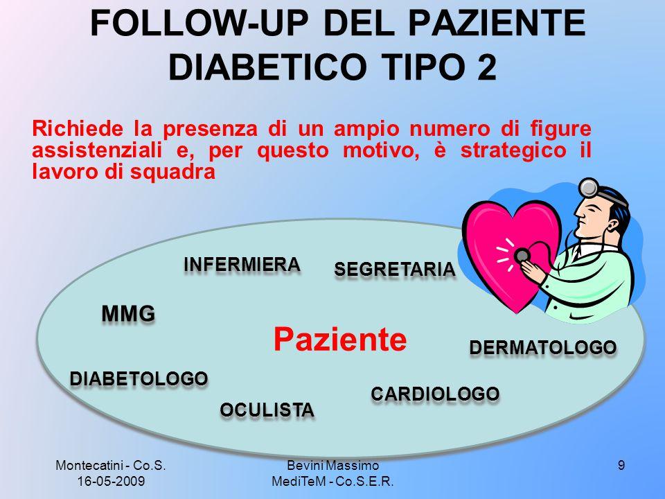 Paziente Montecatini - Co.S. 16-05-2009 9 FOLLOW-UP DEL PAZIENTE DIABETICO TIPO 2 Richiede la presenza di un ampio numero di figure assistenziali e, p