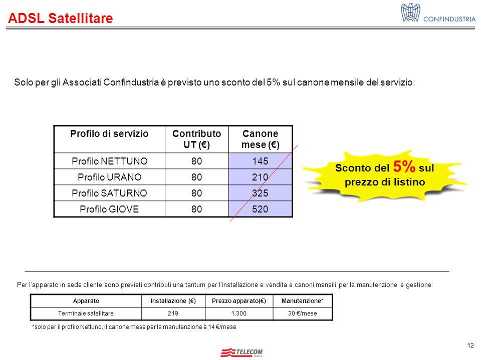 12 ADSL Satellitare Per l'apparato in sede cliente sono previsti contributi una tantum per l'installazione e vendita e canoni mensili per la manutenzione e gestione: ApparatoInstallazione (€)Prezzo apparato(€)Manutenzione* Terminale satellitare2191.30030 €/mese *solo per il profilo Nettuno, il canone mese per la manutenzione è 14 €/mese Profilo di servizioContributo UT (€) Canone mese (€) Profilo NETTUNO80145 Profilo URANO80210 Profilo SATURNO80325 Profilo GIOVE80520 Sconto del 5% sul prezzo di listino Solo per gli Associati Confindustria è previsto uno sconto del 5% sul canone mensile del servizio: