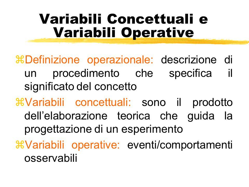 Variabili Concettuali e Variabili Operative zDefinizione operazionale: descrizione di un procedimento che specifica il significato del concetto zVaria