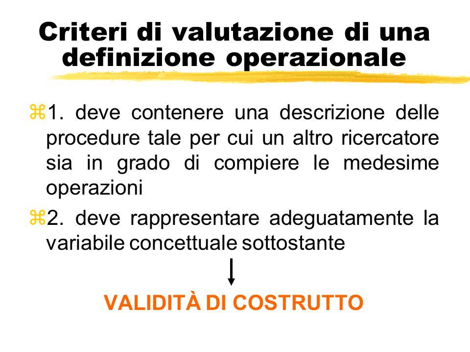 Criteri di valutazione di una definizione operazionale z1.deve contenere una descrizione delle procedure tale per cui un altro ricercatore sia in grad