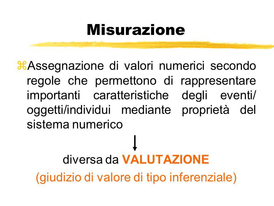 Misurazione zAssegnazione di valori numerici secondo regole che permettono di rappresentare importanti caratteristiche degli eventi/ oggetti/individui