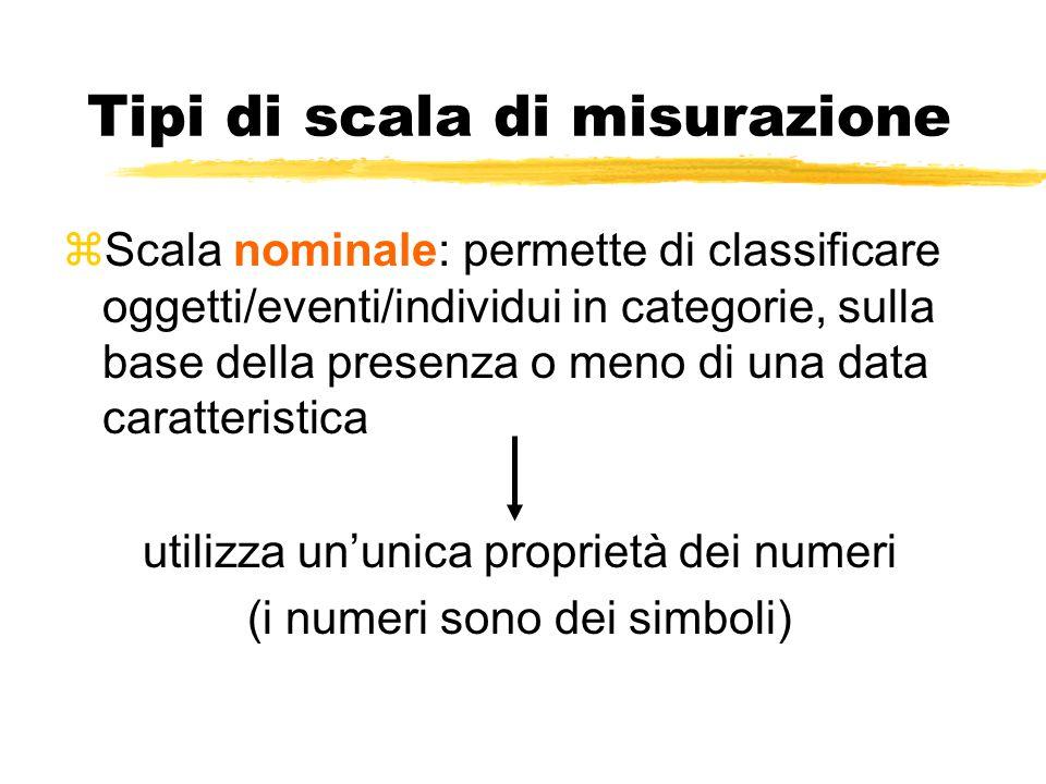 Tipi di scala di misurazione zScala nominale: permette di classificare oggetti/eventi/individui in categorie, sulla base della presenza o meno di una