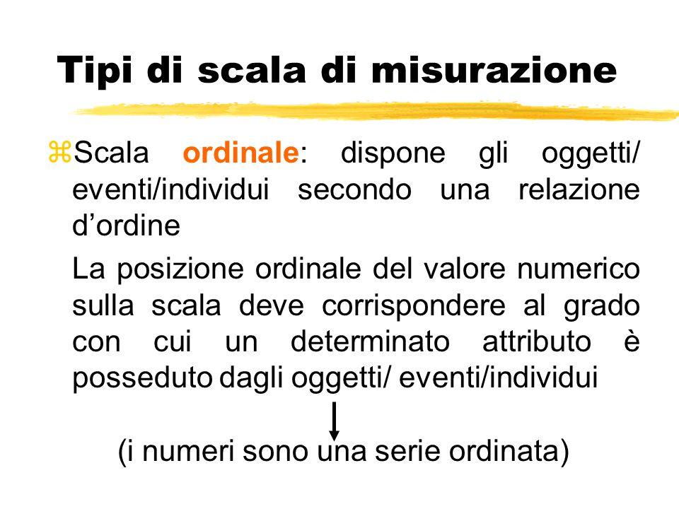 Tipi di scala di misurazione zScala ordinale: dispone gli oggetti/ eventi/individui secondo una relazione d'ordine La posizione ordinale del valore nu