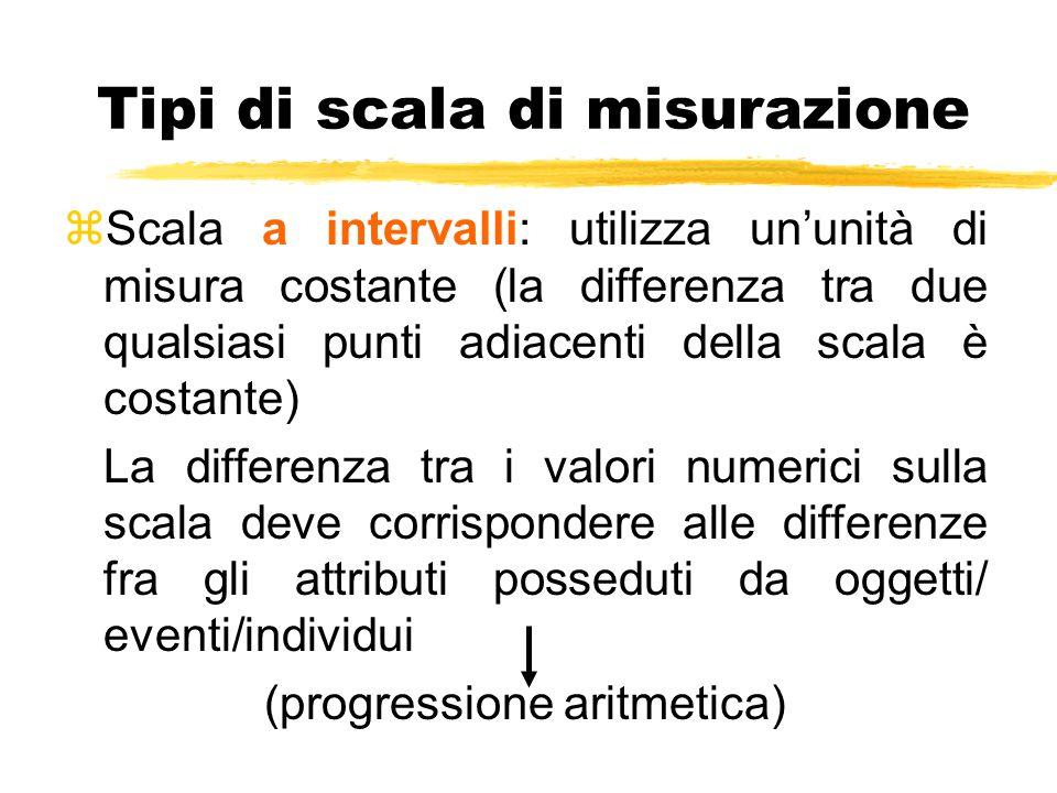 Tipi di scala di misurazione zScala a intervalli: utilizza un'unità di misura costante (la differenza tra due qualsiasi punti adiacenti della scala è