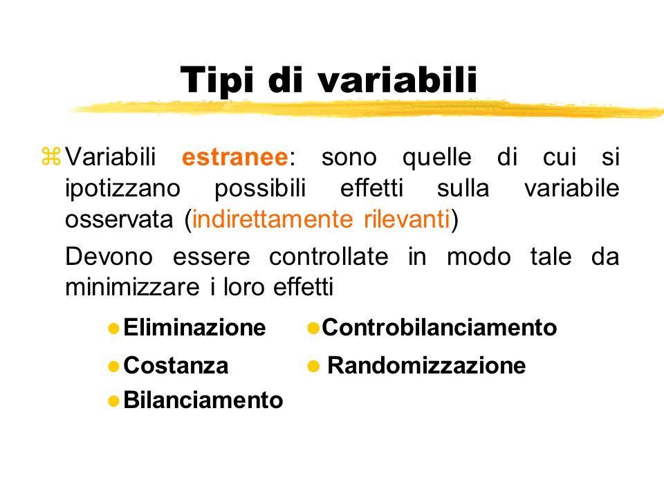 Tipi di variabili zVariabili estranee: sono quelle di cui si ipotizzano possibili effetti sulla variabile osservata (indirettamente rilevanti) Devono
