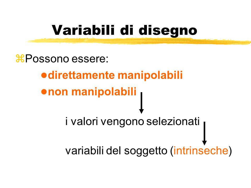 Variabili di disegno zPossono essere: ● direttamente manipolabili ● non manipolabili i valori vengono selezionati variabili del soggetto (intrinseche)