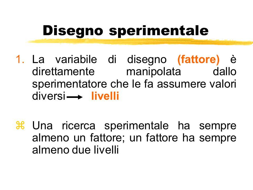 Disegno sperimentale 1.La variabile di disegno (fattore) è direttamente manipolata dallo sperimentatore che le fa assumere valori diversilivelli zUna