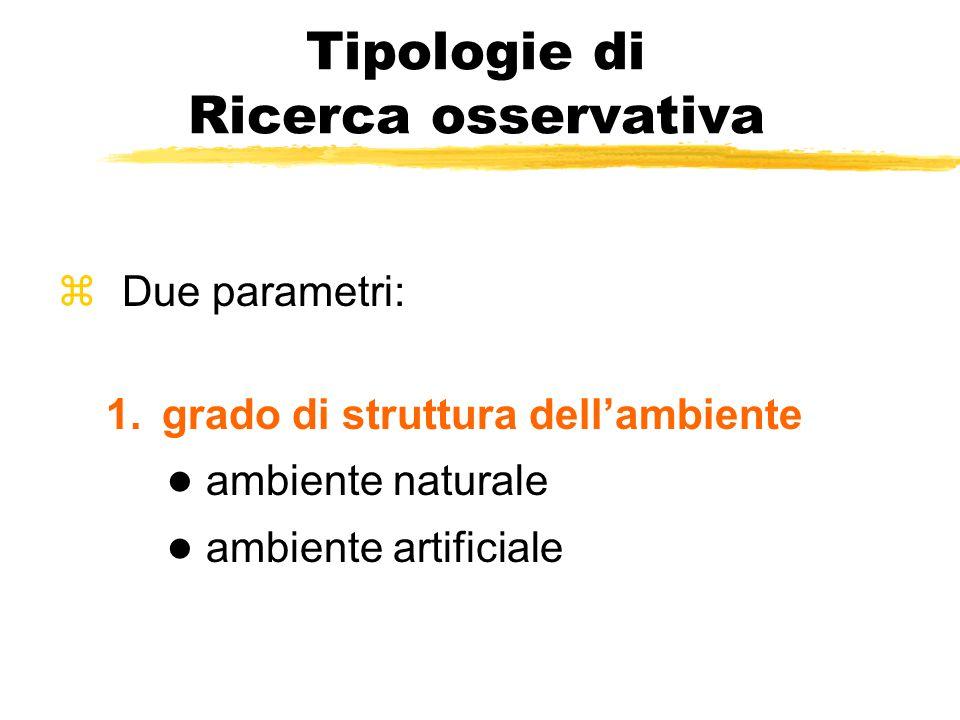 Tipologie di Ricerca osservativa zDue parametri: 1.grado di struttura dell'ambiente ● ambiente naturale ● ambiente artificiale