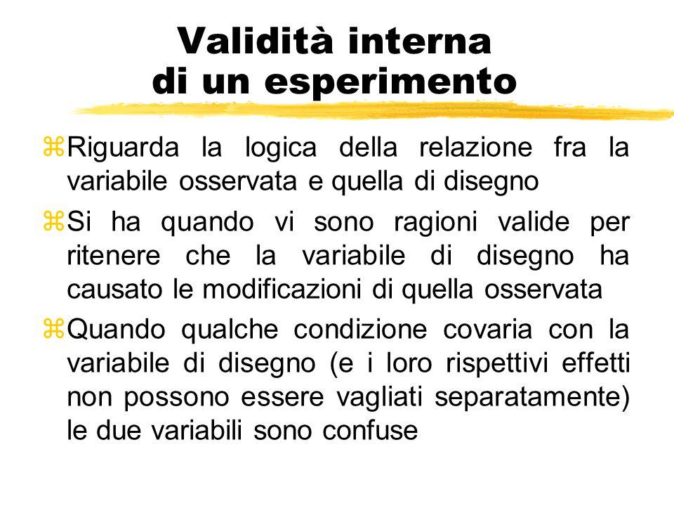 Validità interna di un esperimento zRiguarda la logica della relazione fra la variabile osservata e quella di disegno zSi ha quando vi sono ragioni va