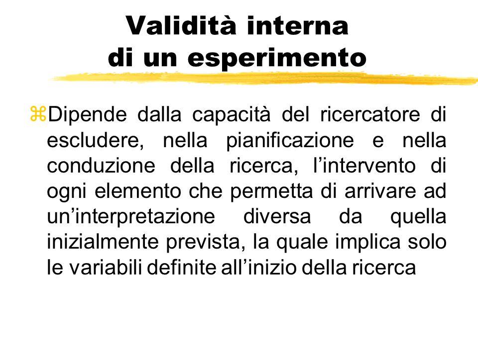 Validità interna di un esperimento zDipende dalla capacità del ricercatore di escludere, nella pianificazione e nella conduzione della ricerca, l'inte